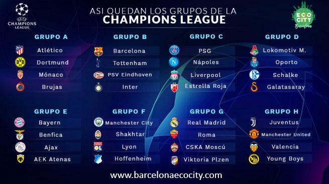 Calendario Champions Legue.Grupos Y Calendario De La Champions League 2018 19